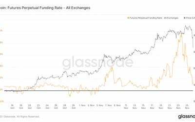 3 Reasons Bitcoin Crashed by $3,000 – And Why It's Still Bullish
