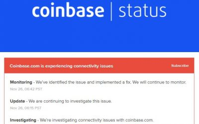 Coinbase Goes Down Again as Bitcoin Price Action, Volatility Heat Up Again