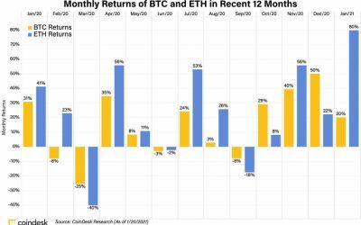 Crypto Long & Short: No, Bitcoin Was Not a Response to the Financial Crisis