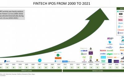 Amid the IPO gold rush, how should we value fintech startups?